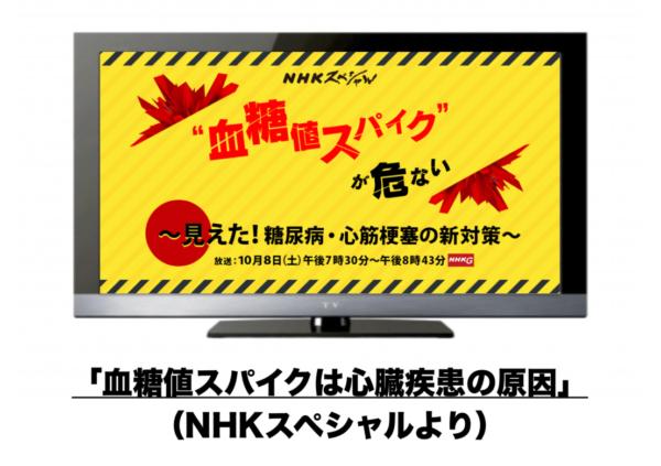 NHKスペシャルで血糖値スパイクが特集されたことを示すイメージ