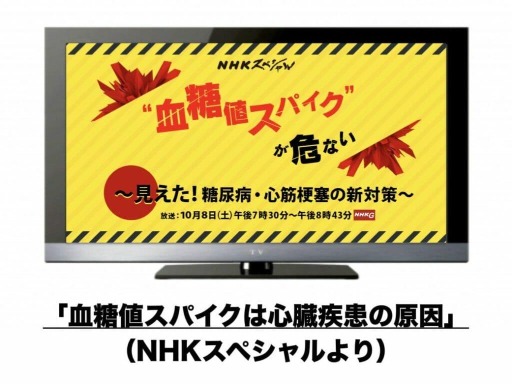NHKスペシャルという番組で血糖値スパイクが取り上げられたことを説明するイメージ